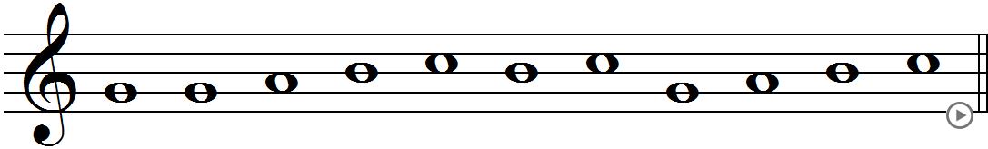 Connaitre Les Notes Lecon3